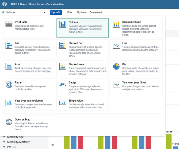 DHIS2.35 visualization type menu screenshot